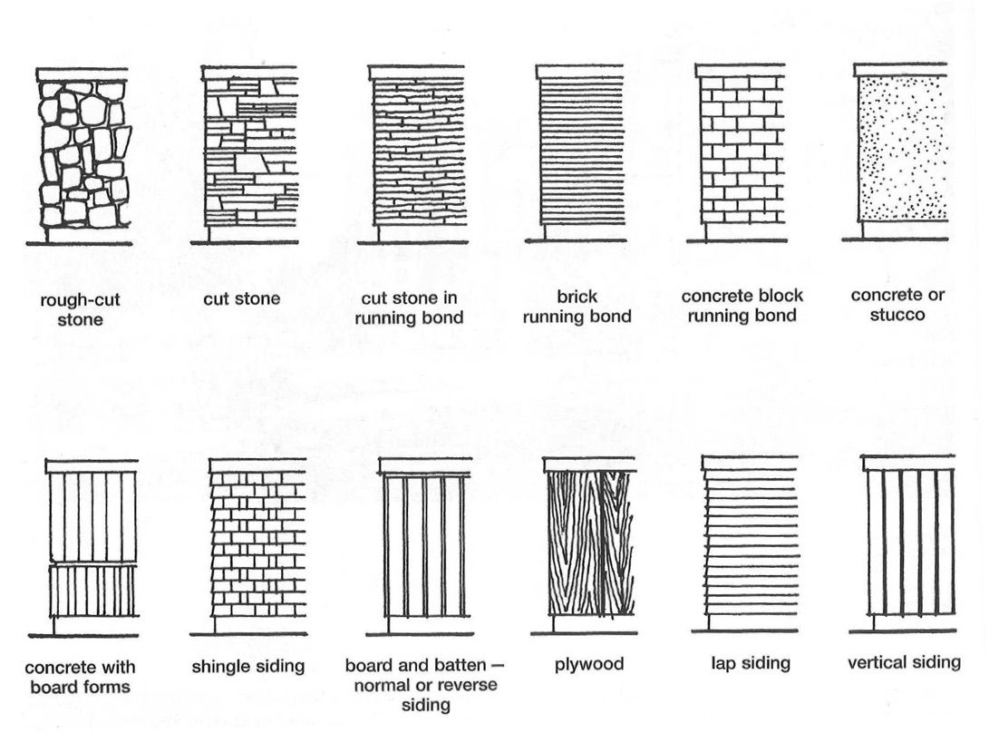 Architectural Drawing Materials materials from ching, architectural graphics | technical drawing