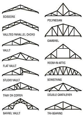 Eye Opening Tips Insulated Patio Roofing Roofing Repair Asphalt Shingles Wooden Roofing Pergolas Roofing Styles Roof Truss Design Roof Trusses Roof Structure