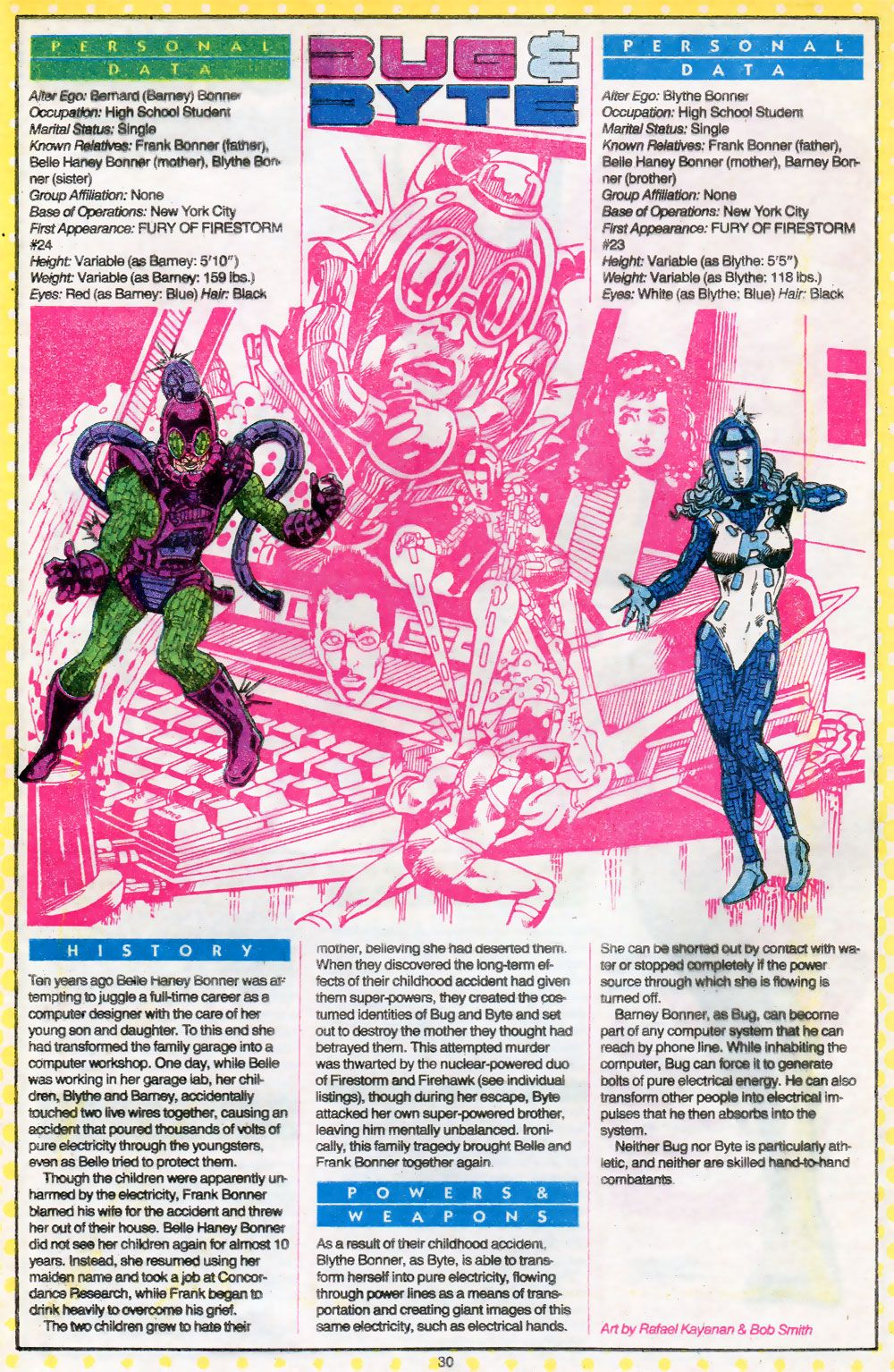 Bug Byte Drawn By Rafael Kayanan Dc Comics Artwork Comics Superhero Facts