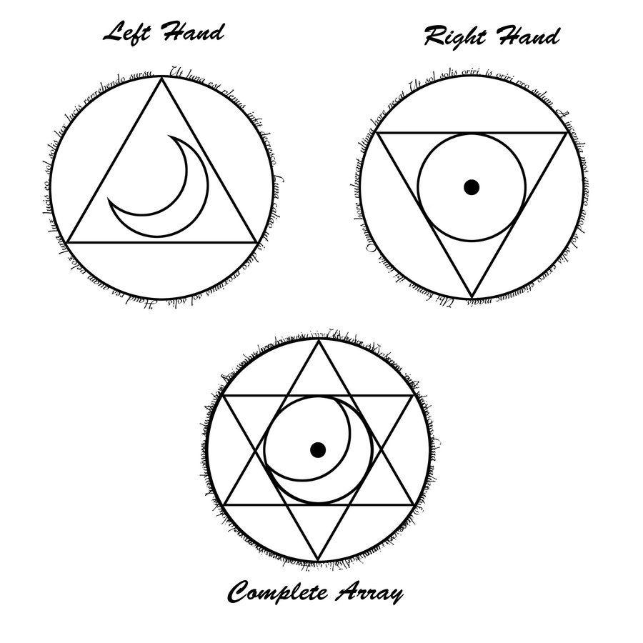 Fullmetal Alchemist Transmutation Circle Tattoo Daily Motivational