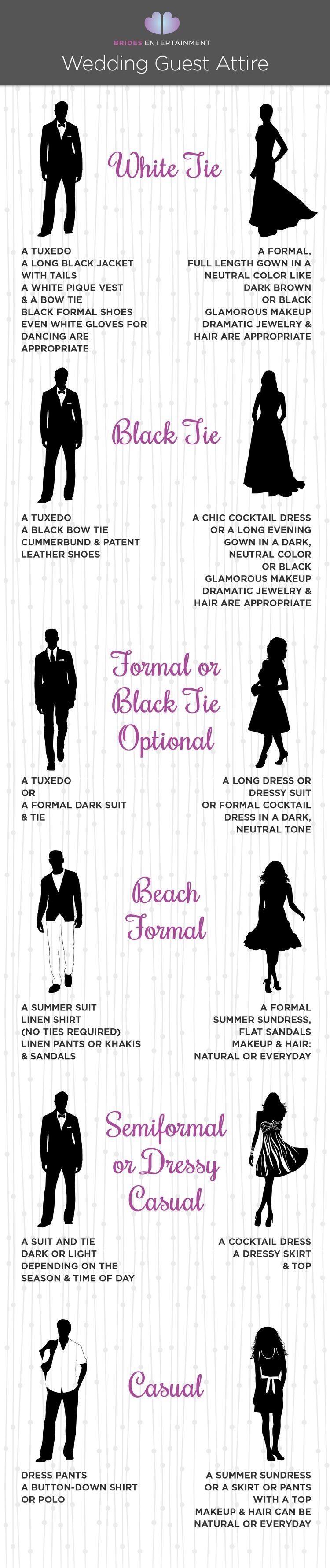 Pin By Fanni Benkovics On Good To Know Wedding Attire Guest Wedding Guest Outfit Wedding Guest Dress [ 3560 x 750 Pixel ]