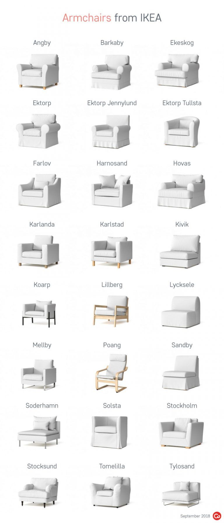 Old And Discontinued Ikea Armchair Covers Ikea Armchair