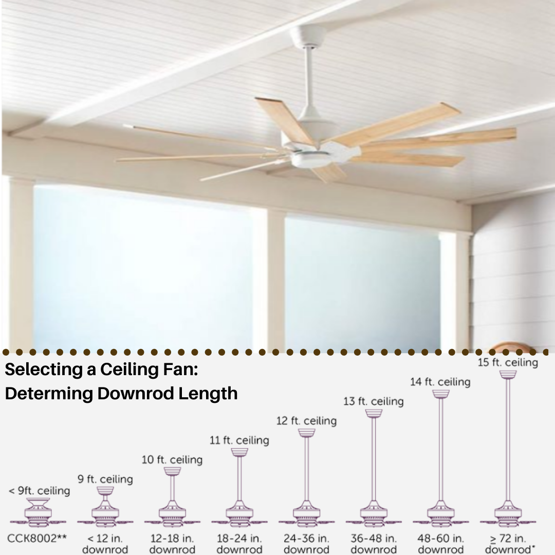 Part 3 Selecting A Ceiling Fan Determining Downrod Length How Far You Hang Your Fan From The Ceiling Depen In 2020 Ceiling Fan Wholesale Lighting Lighting Solutions