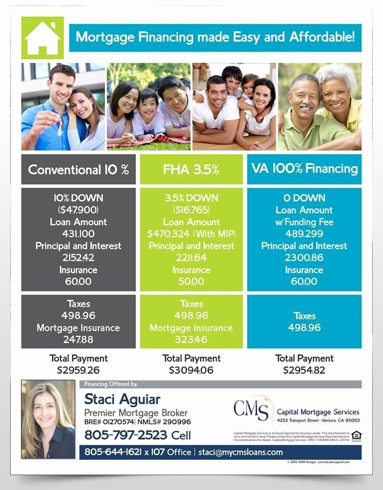 25 credit repair flyer template in 2020  event