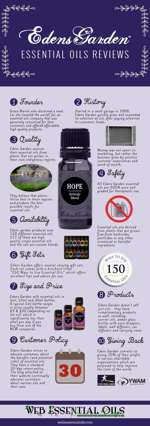 Edens Garden Essential Oils Reviews Essential oils