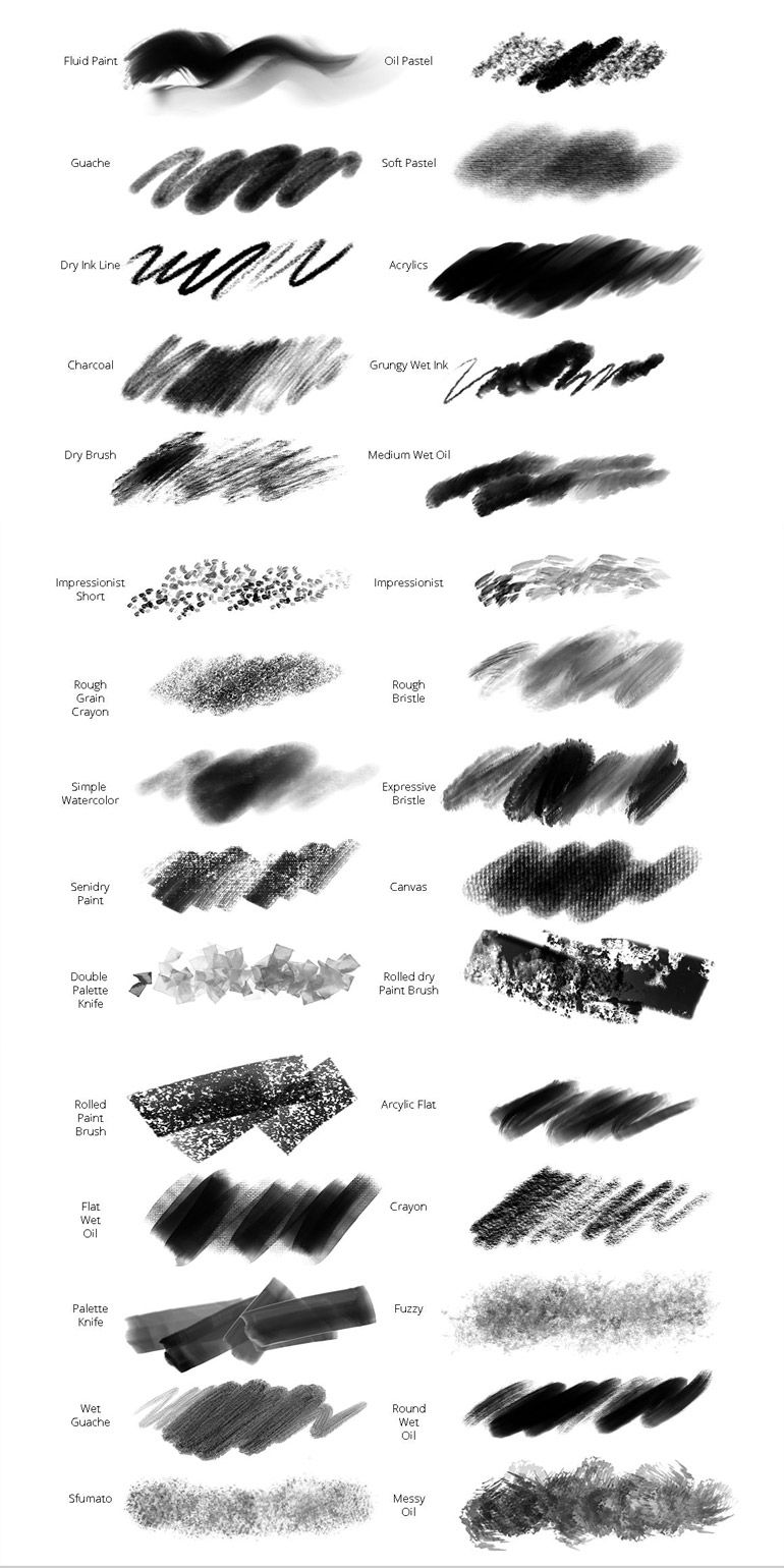 351 Free Procreate Brushes Fresh New Best Procreate Brushes