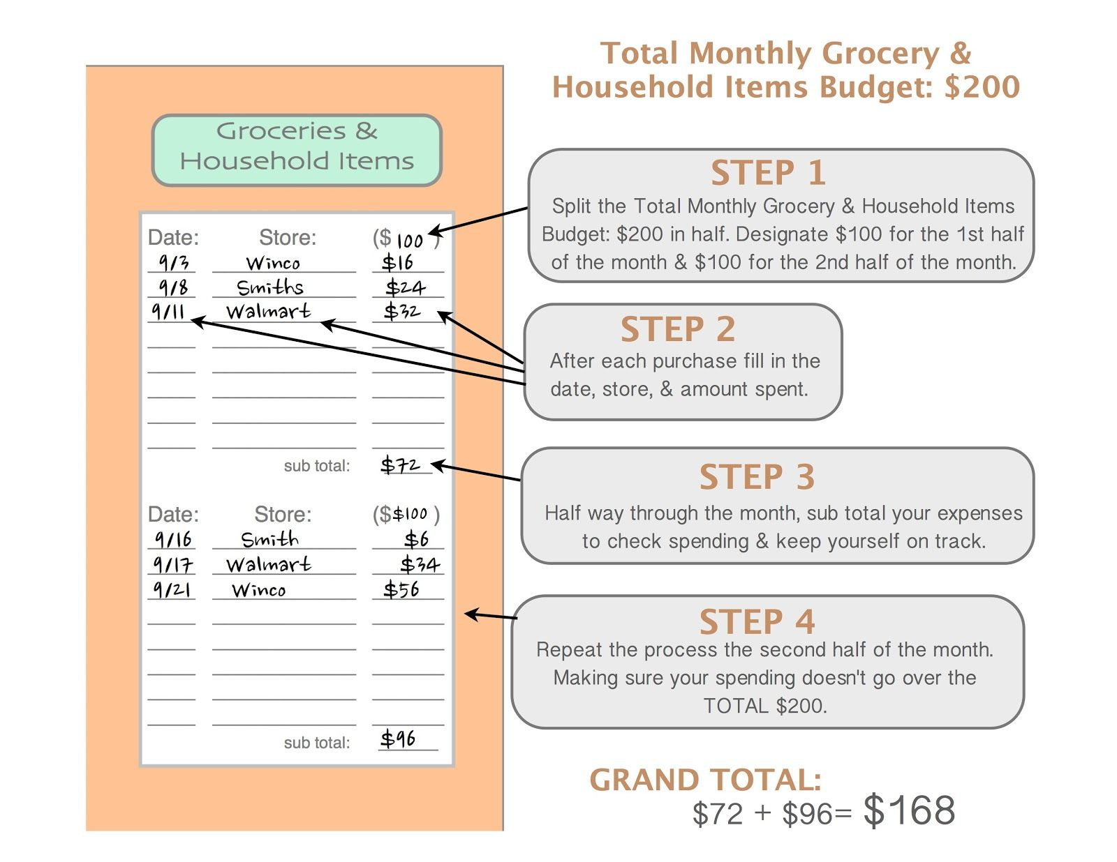 Just Sweet And Simple Budgeting 101 My Envelope System