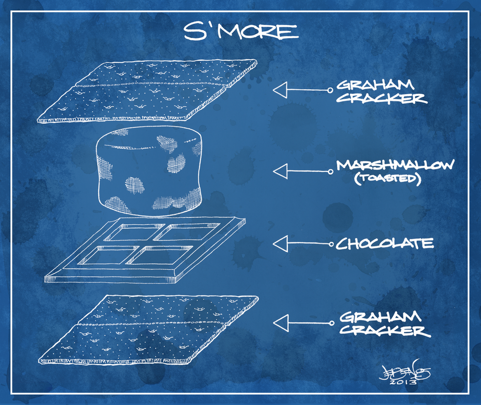 Smore blueprint by billyjebens design drawings pinterest smore blueprint by billyjebens malvernweather Image collections