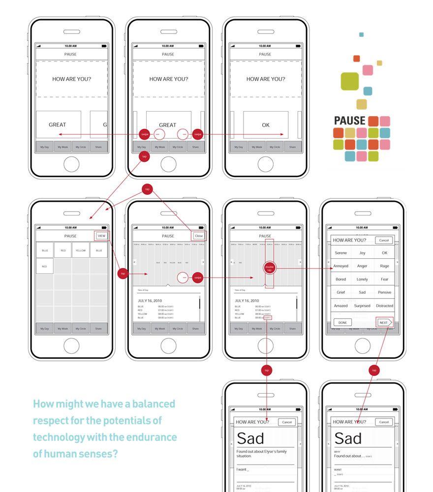 Wireframe: Muse Shopping App Wireframes By Caroline Wiryadinata