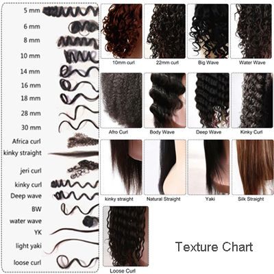 Hair Texture Natural Hair Styles Natural Hair Types Textured Hair