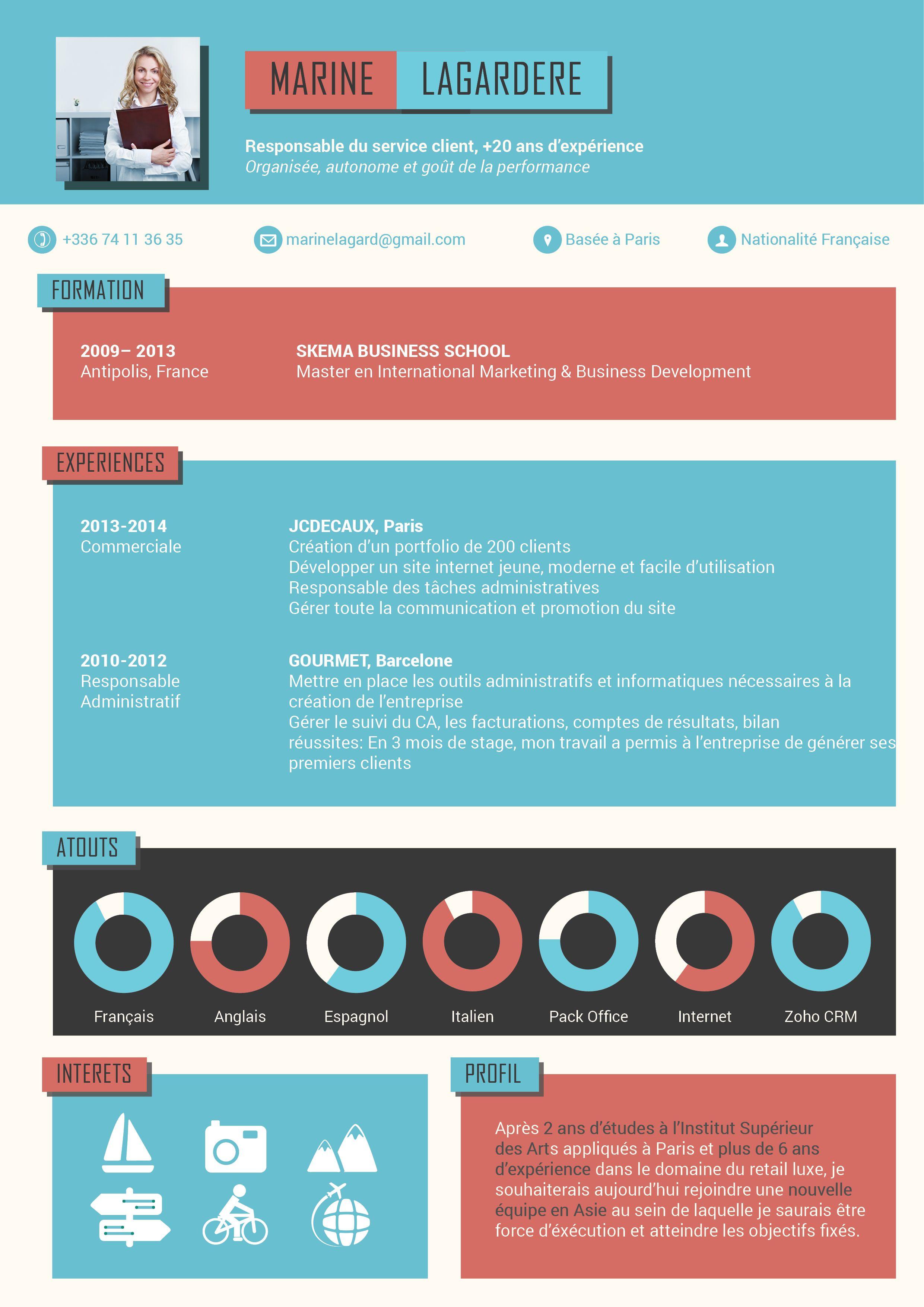 Cv Originaux Innovateur Modele De Cv Original Cv Original Modele Cv