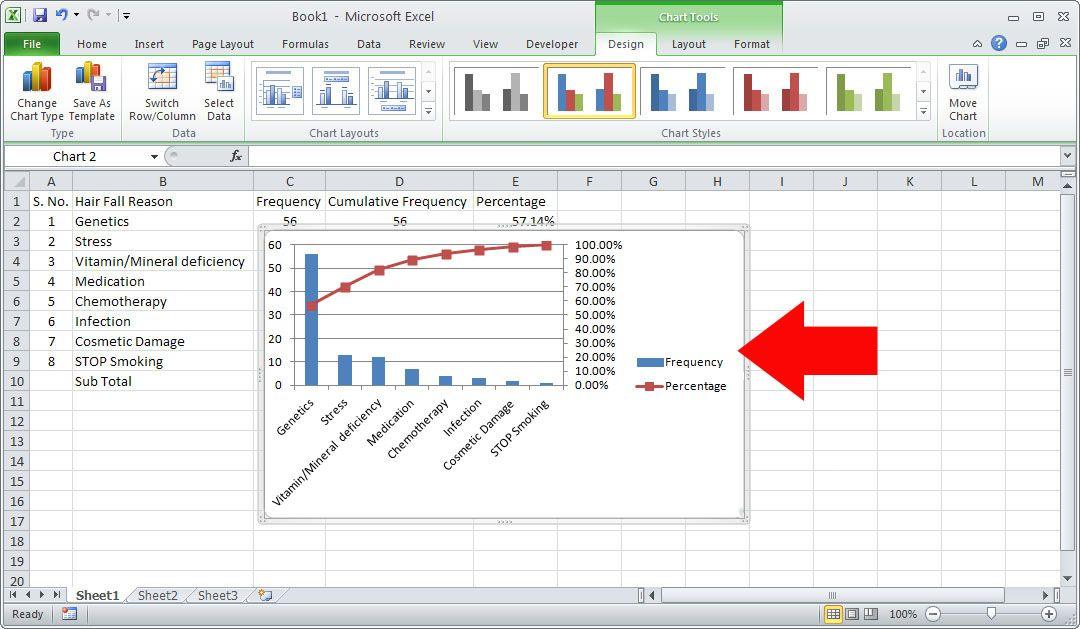 How To Create A Pareto Chart In Ms Excel 2010 Excel Templates Excel Templates Business Chart