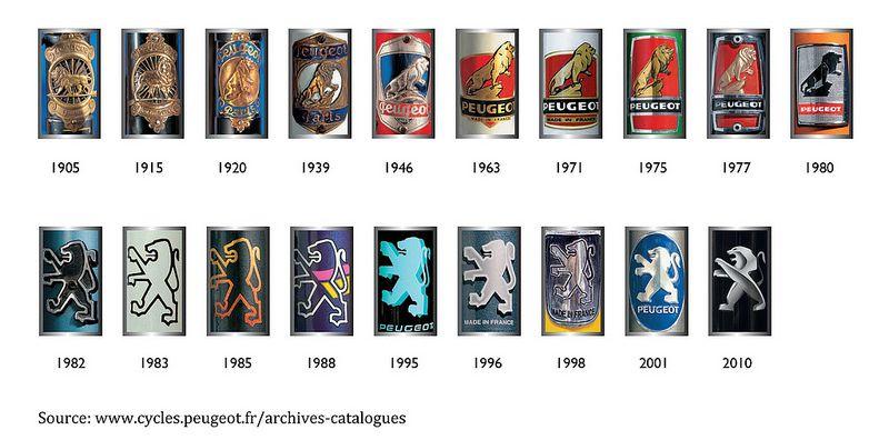 Peugeot Head Badge Timeline Bike Forums Peugeot Bike Peugeot Badge