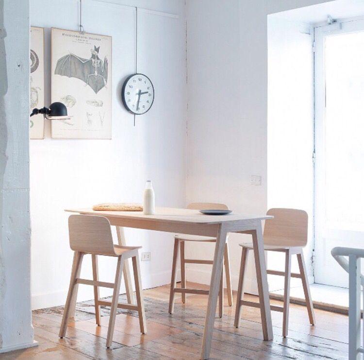 Pin di Jakub Goralczyk su Pomysły do domu | Pinterest