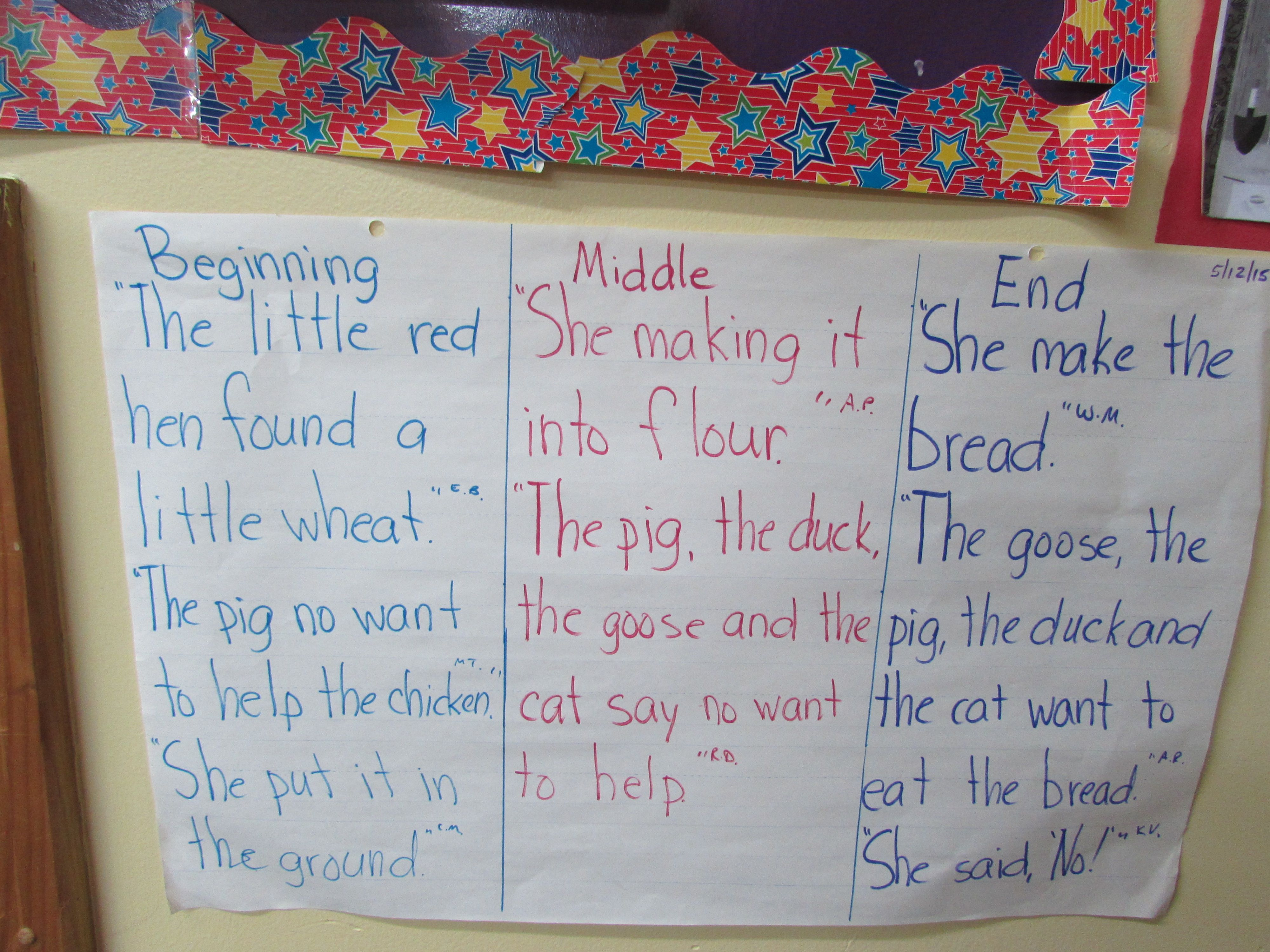 Beginning Middle End Graphic Organizer For The Little Red