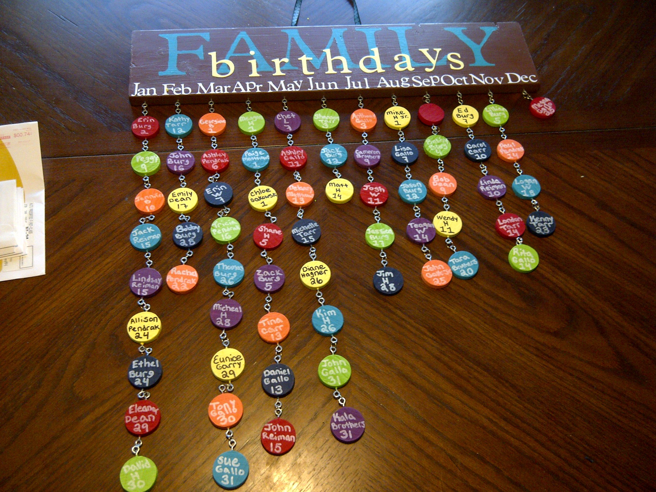 family birthdays wall decor :) | finished crafts/projects ...
