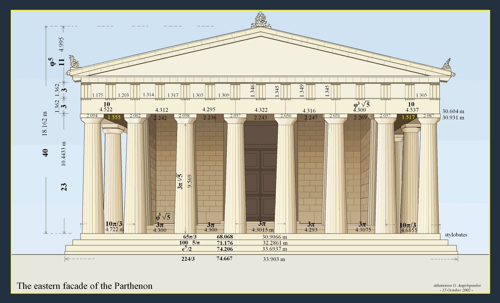 the parthenon nashville s classic architecture Here's your nashville check-list made in tennessee this is the world's only full-size replica of the ancient greek temple it houses the tallest indoor sculpture in the western world, a statue of athena, ancient goddess of wisdom and learning, the deity for whom the original parthenon was erected.