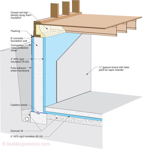 Icf foundation insulated concrete forms with 2 xps on interior and exterior building for Exterior concrete wall insulation