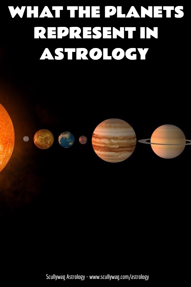 What the planets represent in astrology planets astrology chart find out what the planets mean in your astrology chart astrology natalchart nvjuhfo Image collections