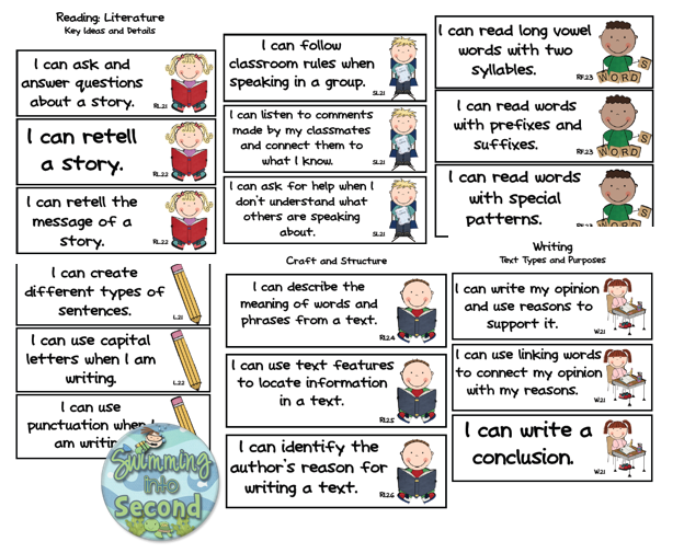 Common core writing worksheets 2nd grade