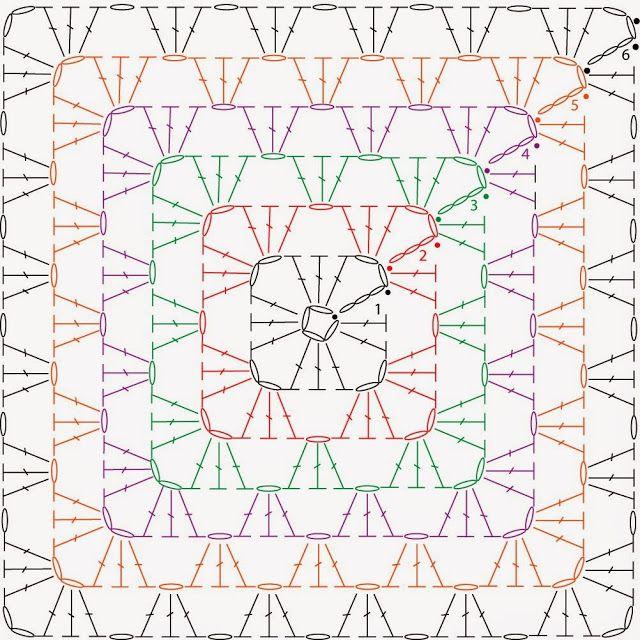 Isabelle Kessedjian: The serial crocheteuses n°195 Use this pattern ...