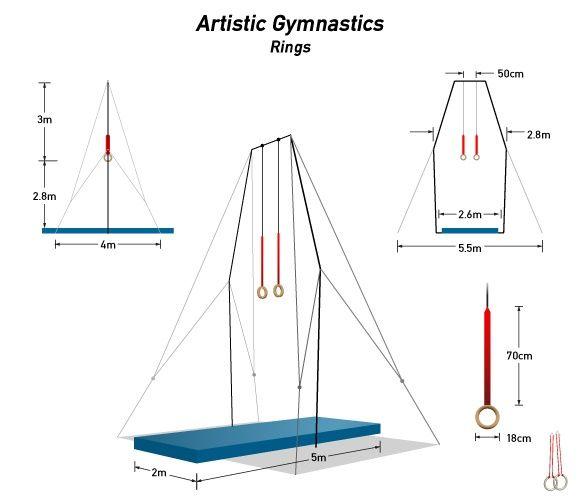 Gymnastics Equipment Dimensions Isport Com Projects