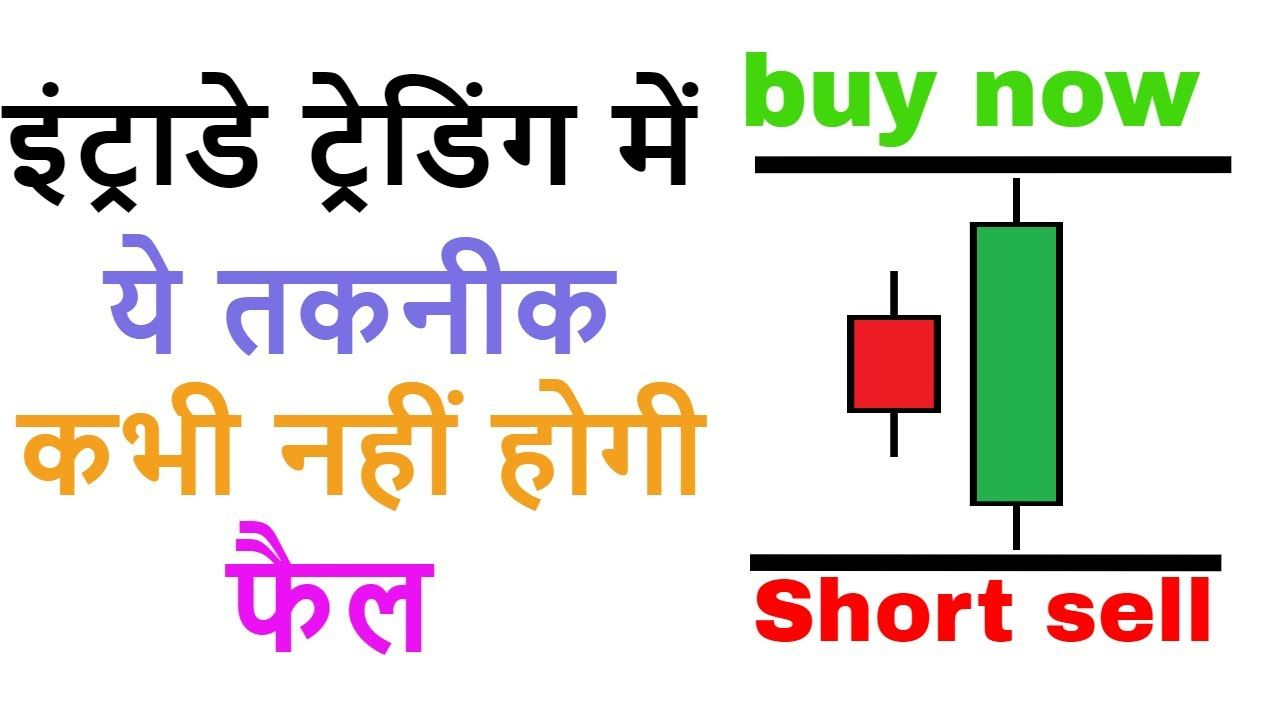 Intraday Trading Strategies In Hindi Intraday Trading For