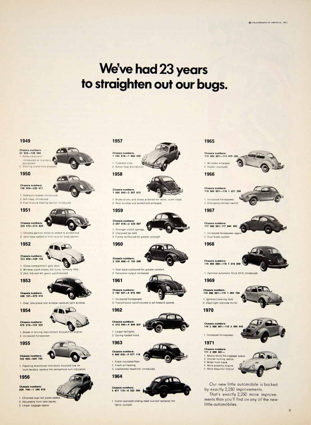 Ycd8 065 Jpg 1 000 1 366 Pixels Car Volkswagen Beetle Car Volkswagen Beetle