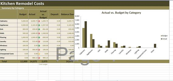 kitchen calculator cabinet drawer replacement remodel costs excel template renovation cost vs by excel4u on etsy