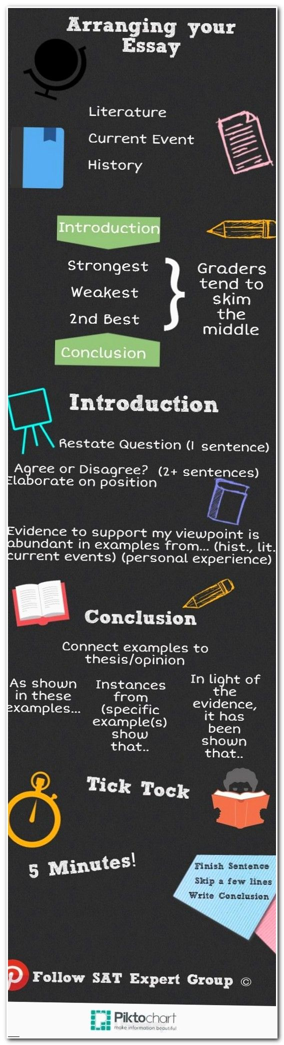 essay essaywriting a definition paragraph steps to writing an argumentative essay reword - Steps To Writing An Essay For College