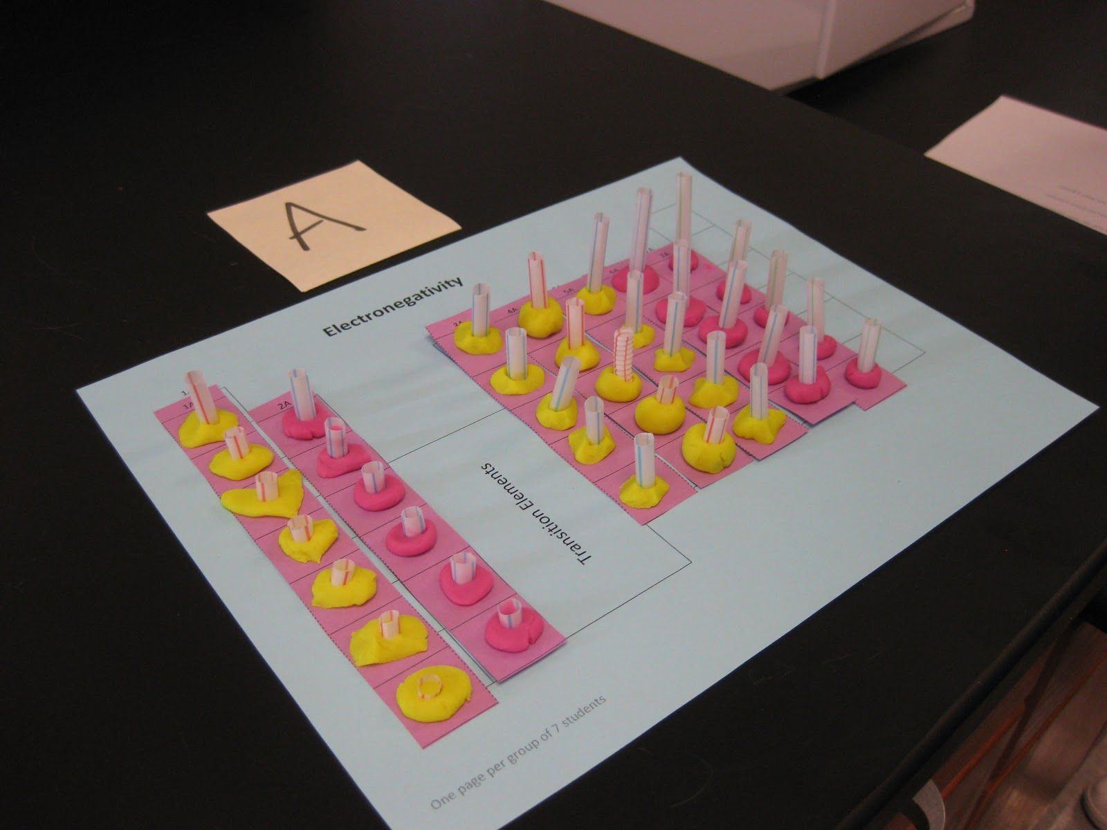 Electronegativity Trends 3d Periodic Table