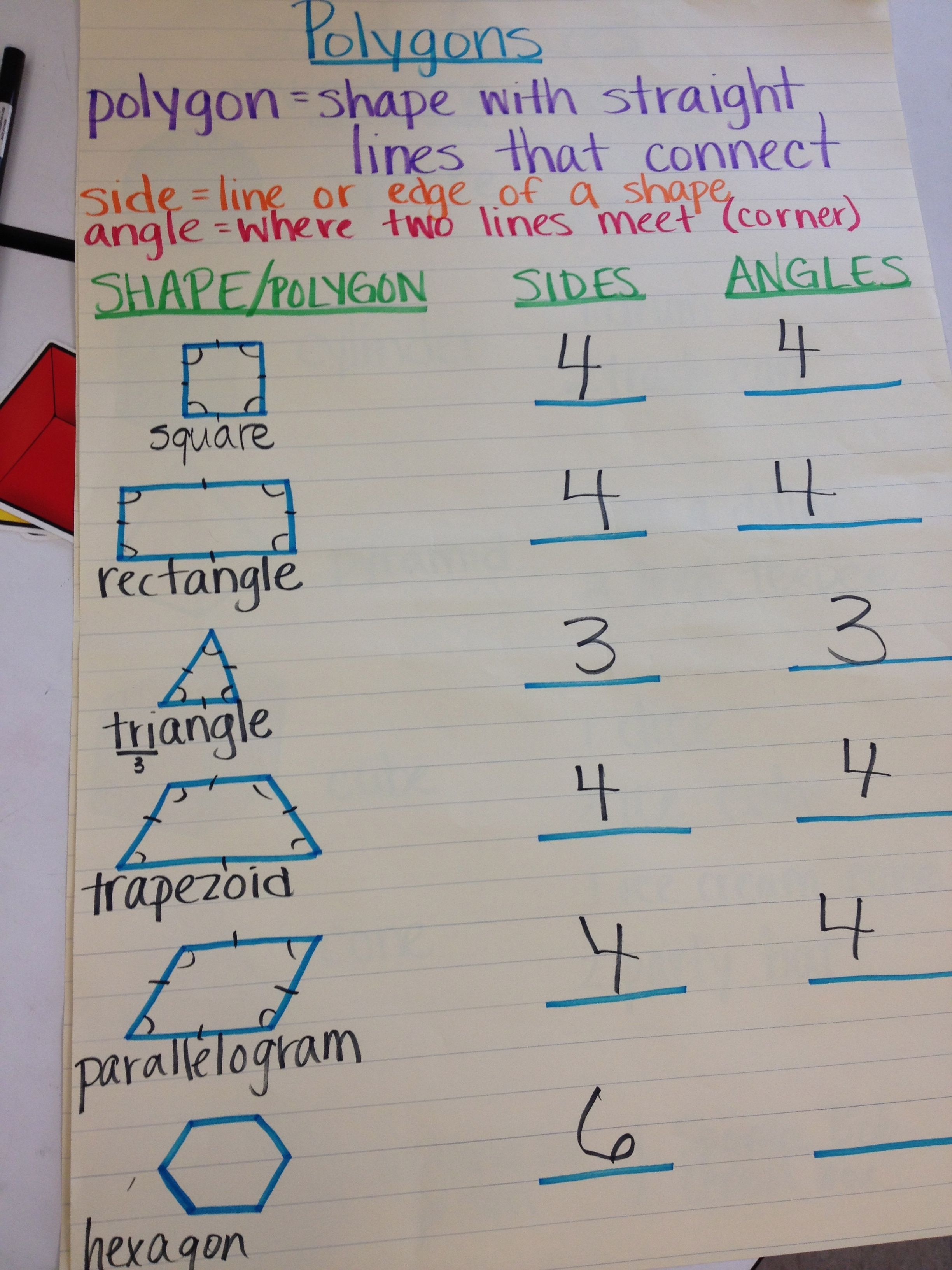 Sides And Angles Anchor Chart Jodi From