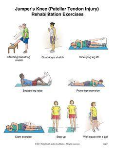 Patellar Tendon Injury Rehab Rehabilitation Exercises Knee Strengthening Exercises Knee Exercises