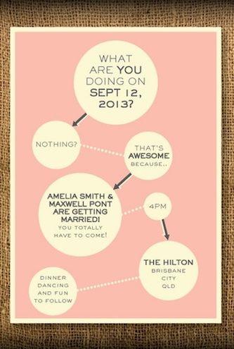 Die Hochzeitseinladung Ist Wie Die Visitenkarte Zu Eurer Hochzeit. Wir  Haben Euch Die 15 Schönsten