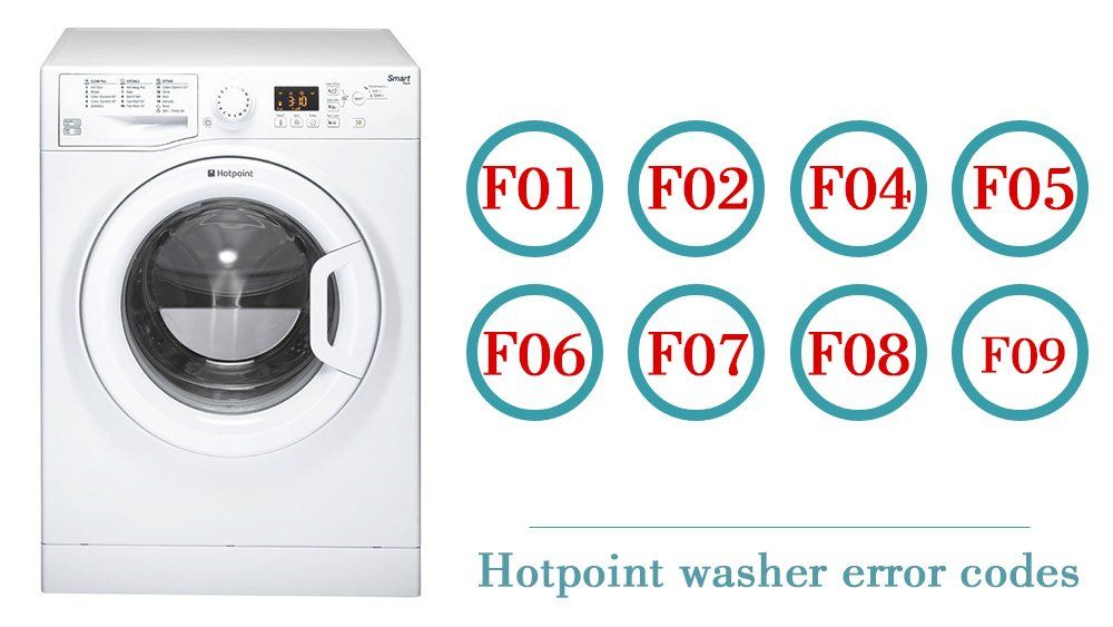 Hotpoint Washer Error Codes Washer And Dishwasher Error Codes And Troubleshooting Hotpoint Refrigeration And Air Conditioning Washer