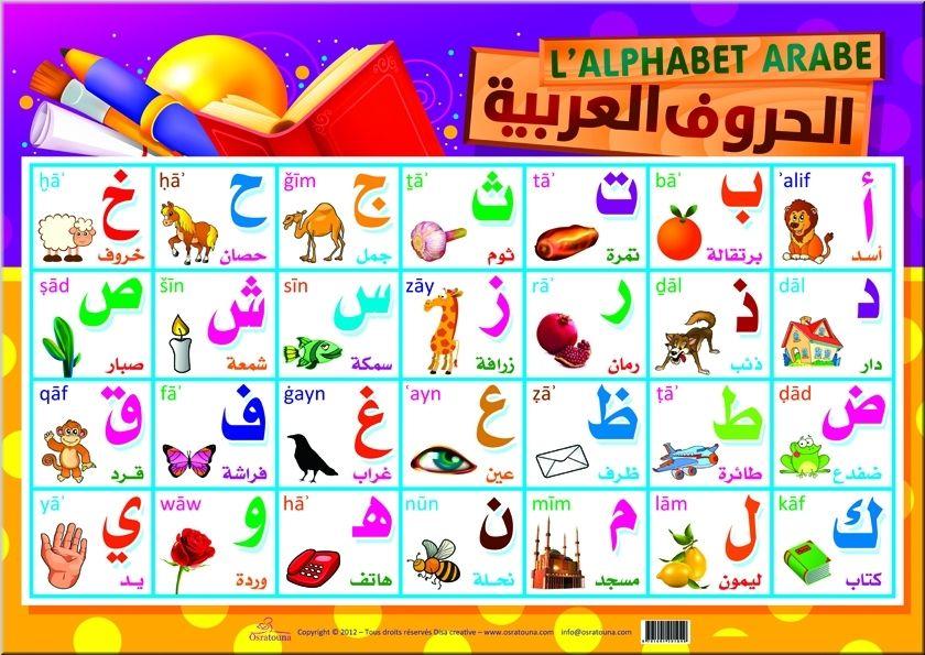 Poster l 39 alphabet arabe arabe fran ais - Alphabet francais maternelle ...