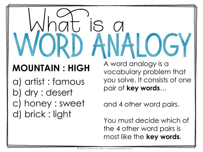Reteaching And Reviewing Parts Of Speech Vocabulary Words