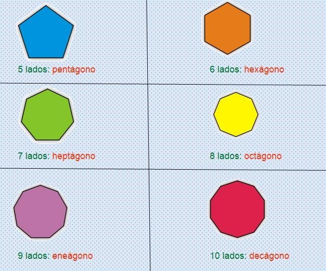 Polgons  Power point i slideshare  Pinterest  Geometra El