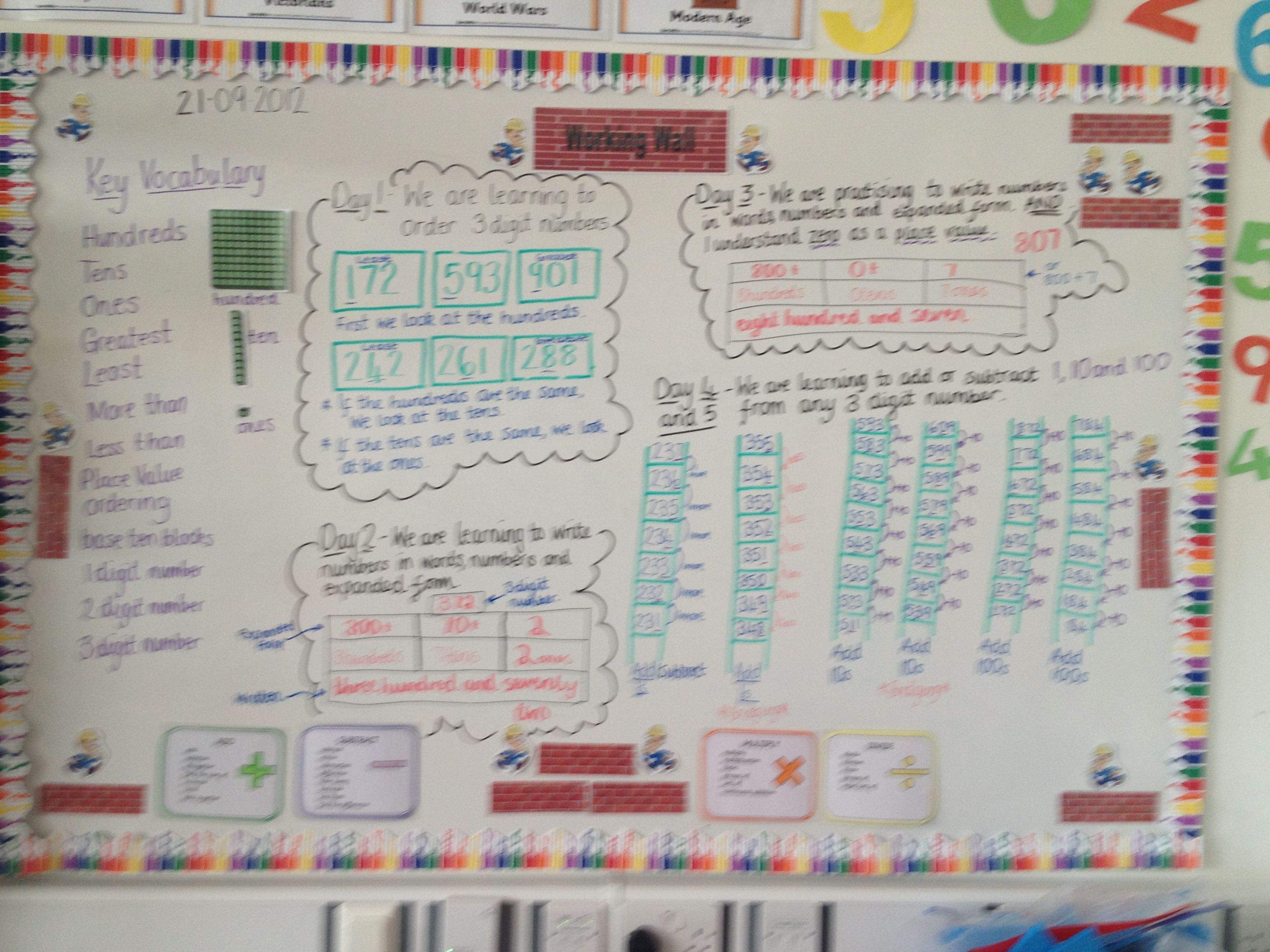 Maths Working Wall Using Whiteboard