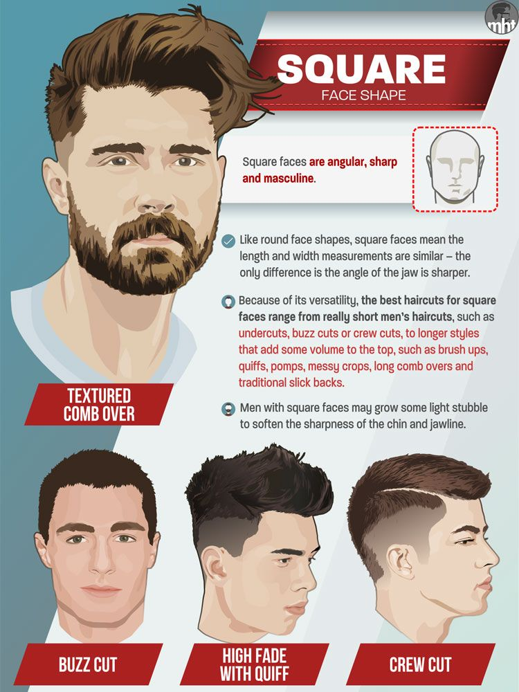 Best Men S Haircuts For Your Face Shape 2020 Illustrated Guide Haircut For Square Face Square Face Hairstyles Haircuts For Men