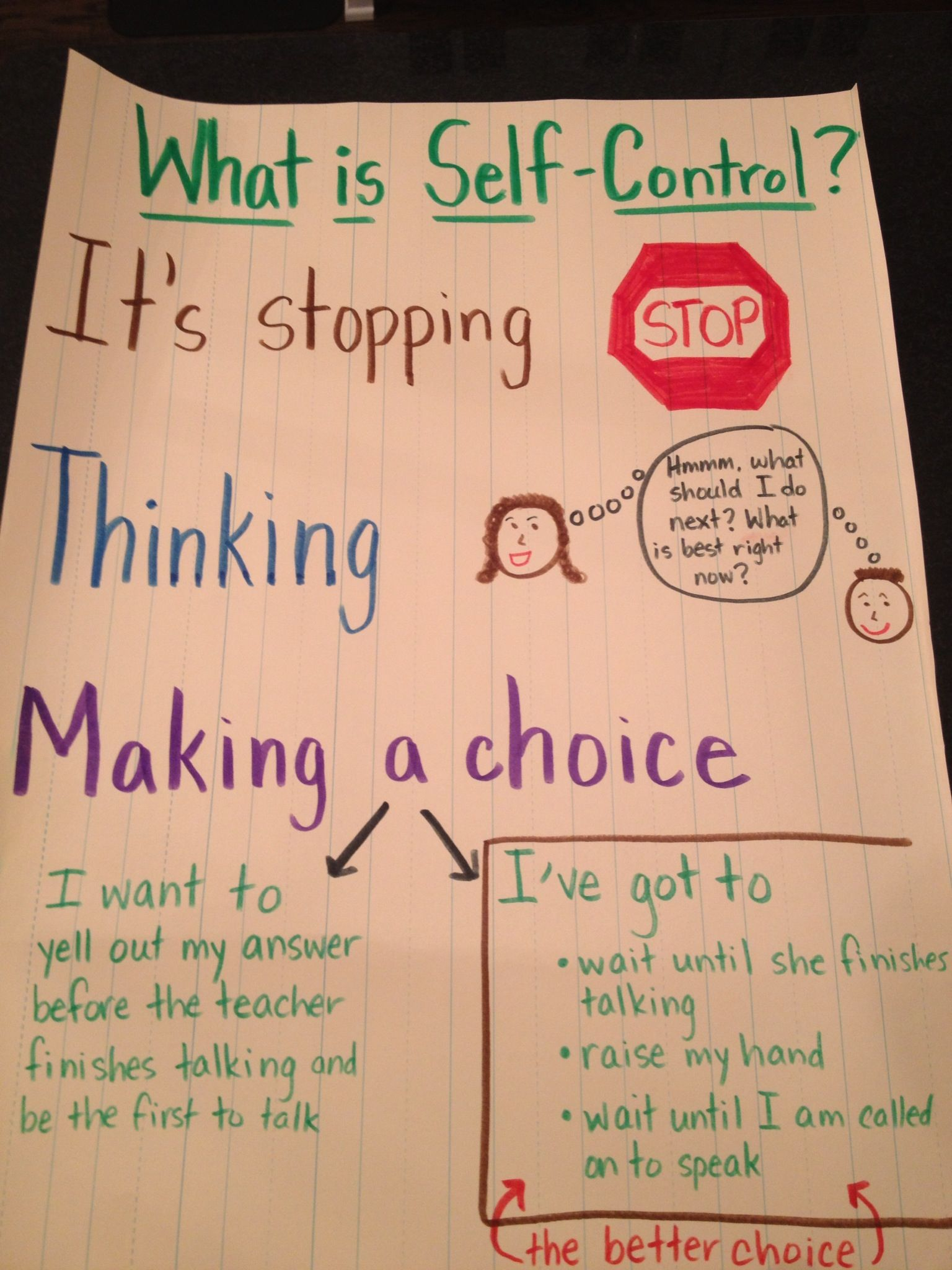 Picture Only But You Get A Good Idea Responsive Clroom Activities Self Control Anchor Chart