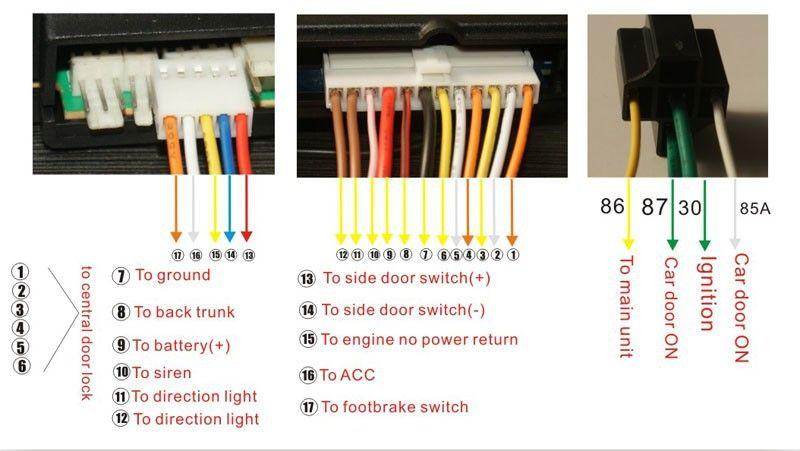 toyota avanza alarm wiring diagram