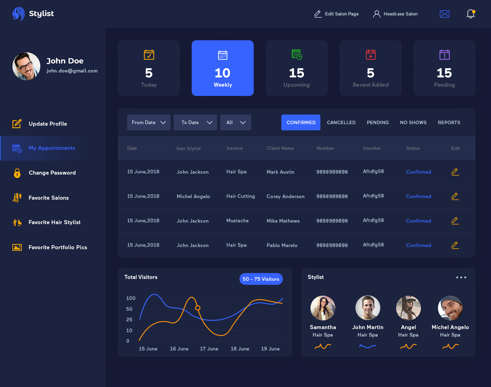 Hair stylist dashboard on Behance - Edit at the top, filters