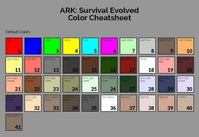How to spawn in dye in ark survival evolved
