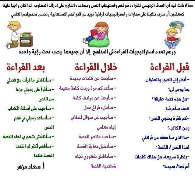 Pin By صمود الغيث On القراءة حياة Teach Arabic Learn Arabic Language Arabic Lessons
