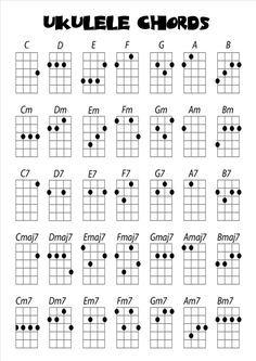ukulele_chords.jpg 1,240×1,754 pixels … | Ukulele chords, Ukulele ...