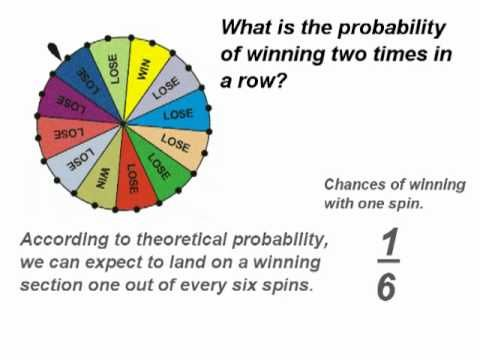 Probability Theoretical Probability Compound Events Video