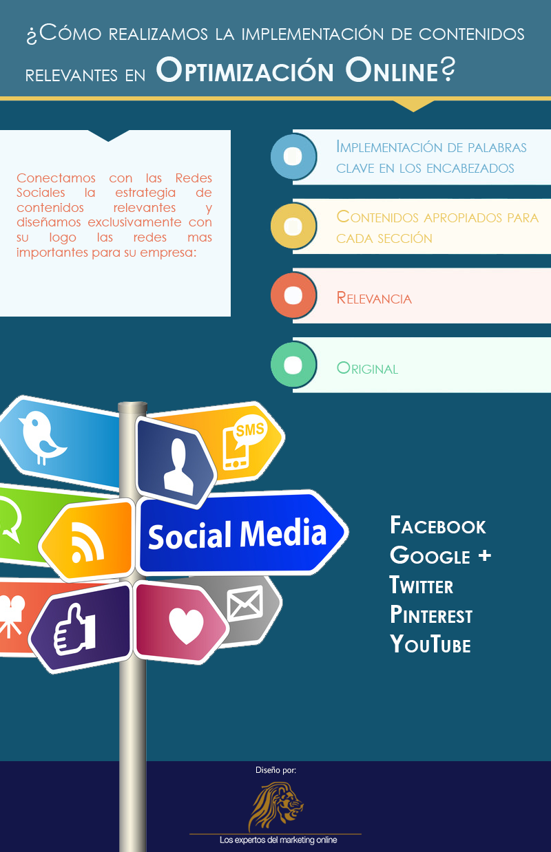 Como realizamos la implementación de Contenidos Relevantes en Optimización Online? #optimizaciononline #contenidos #socialmedia