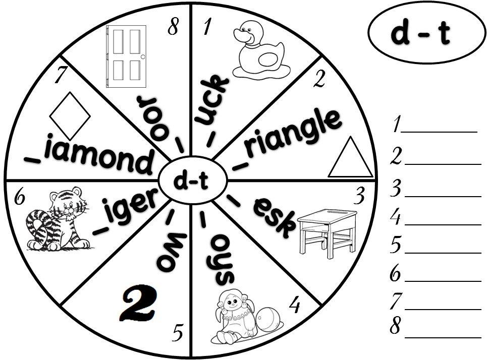 Enjoy Teaching English: PHONICS (B-P, C-G, D-T)