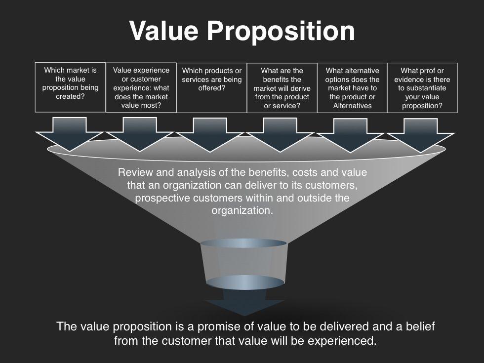 Investor Presentation Template  Download At Four Quadrant  Typo